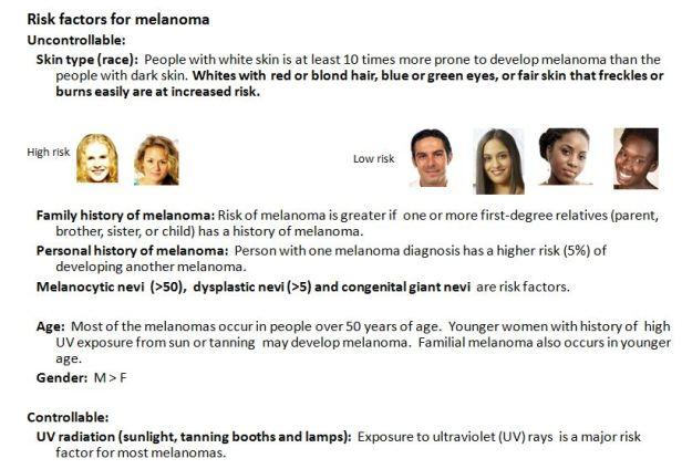 Quick dx. Risk factors for melanoma